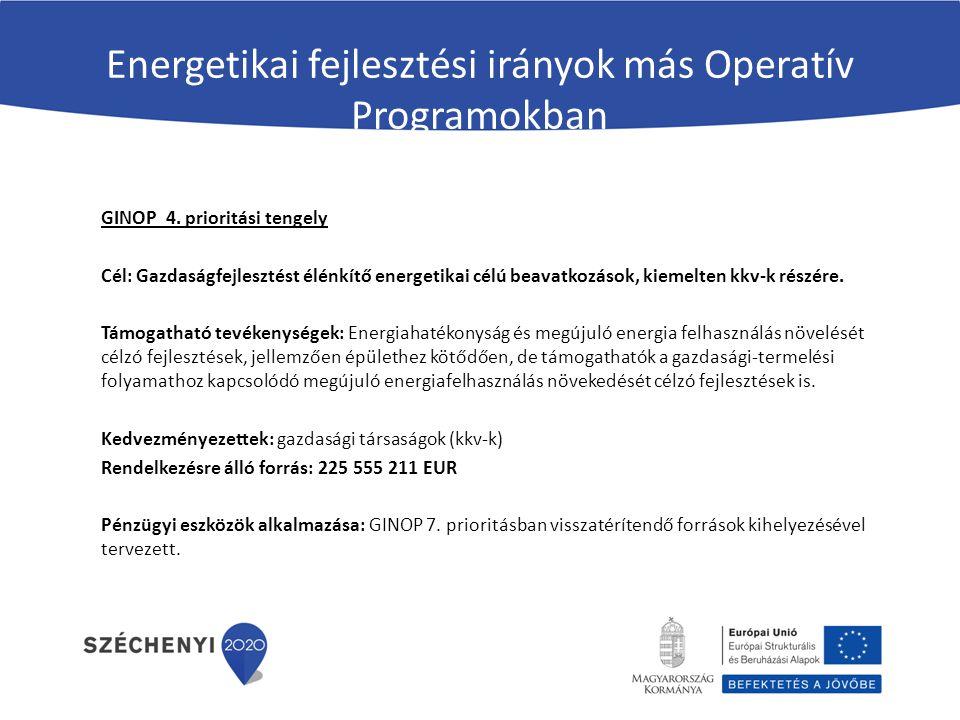 Energetikai fejlesztési irányok más Operatív Programokban GINOP 4.
