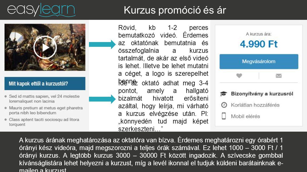 Kurzus promóció és ár Rövid, kb 1-2 perces bemutatkozó videó.