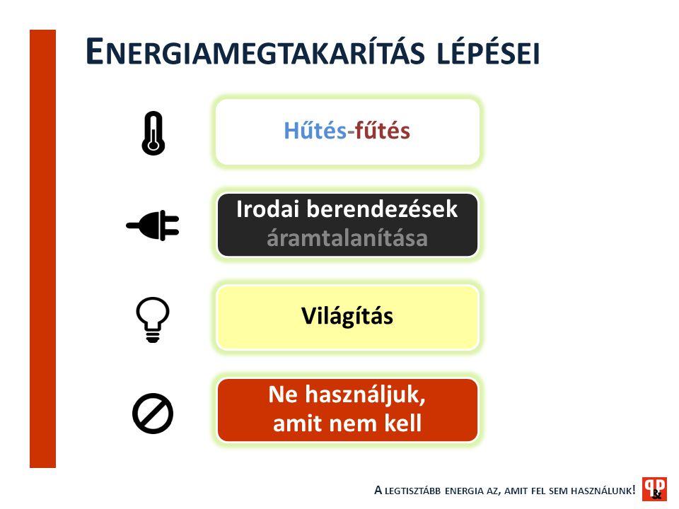 A LEGTISZTÁBB ENERGIA AZ, AMIT FEL SEM HASZNÁLUNK .