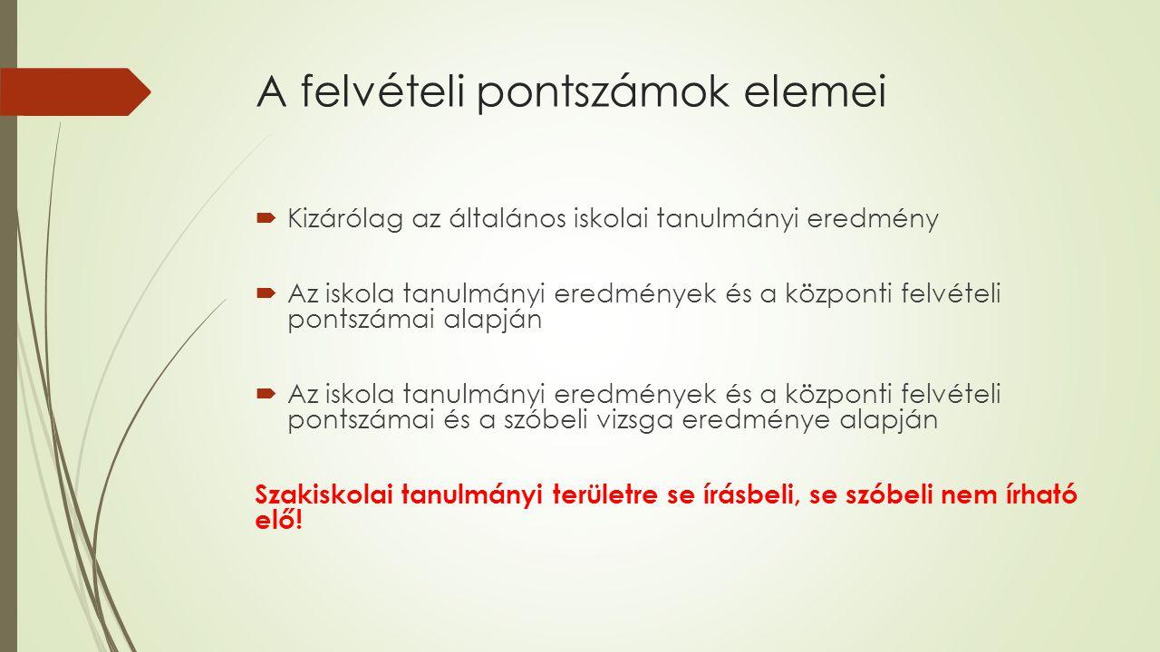 A továbbtanulás legfontosabb dátumai 2014.12.05.
