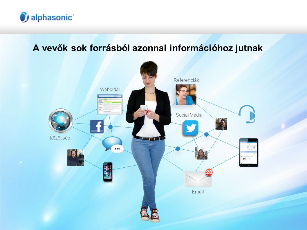 """A vevők sok forrásból azonnal információhoz jutnak Email Weboldal Social Media Közösség Referenciák A VEVŐ az információ """"Mátrix -ban"""
