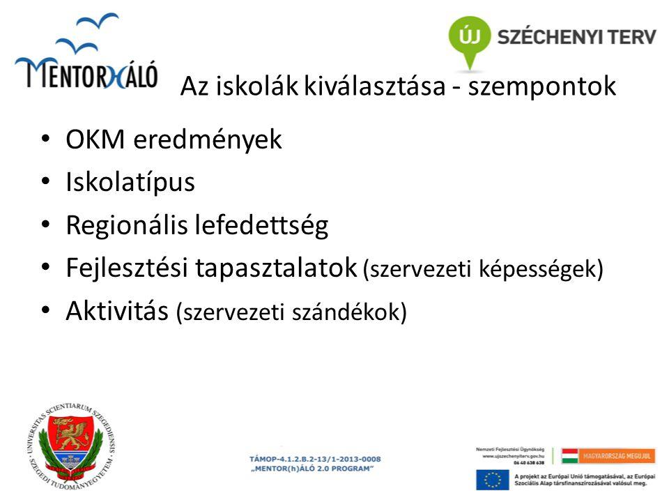 Az iskolák kiválasztása - szempontok OKM eredmények Iskolatípus Regionális lefedettség Fejlesztési tapasztalatok (szervezeti képességek) Aktivitás (sz