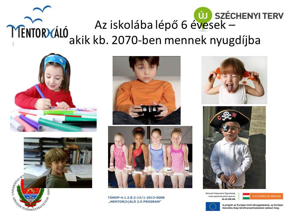 Az iskolába lépő 6 évesek – akik kb. 2070-ben mennek nyugdíjba 2