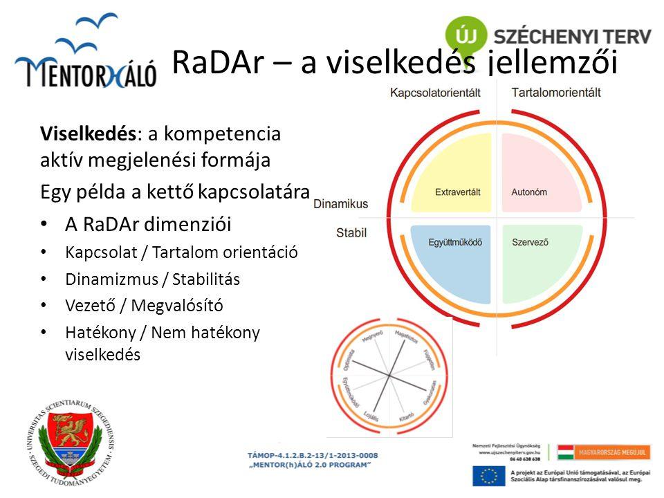 RaDAr – a viselkedés jellemzői Viselkedés: a kompetencia aktív megjelenési formája Egy példa a kettő kapcsolatára A RaDAr dimenziói Kapcsolat / Tartal