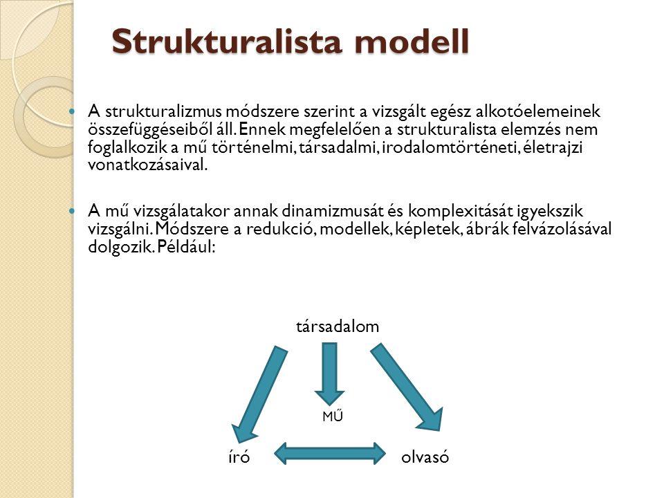 Strukturalista modell A strukturalizmus módszere szerint a vizsgált egész alkotóelemeinek összefüggéseiből áll. Ennek megfelelően a strukturalista ele