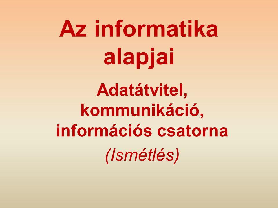 Az informatika alapjai Adatátvitel, kommunikáció, információs csatorna (Ismétlés)