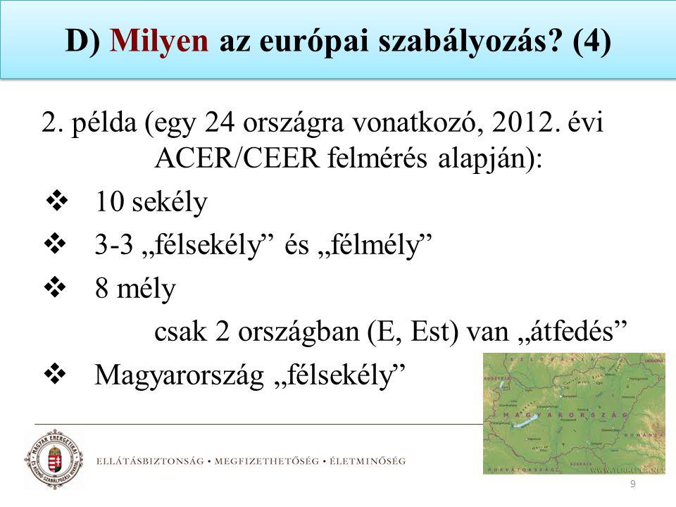 E) Milyen az új MEKH rendelet szerkezete.(1) 1.A rendelet hatálya (1.