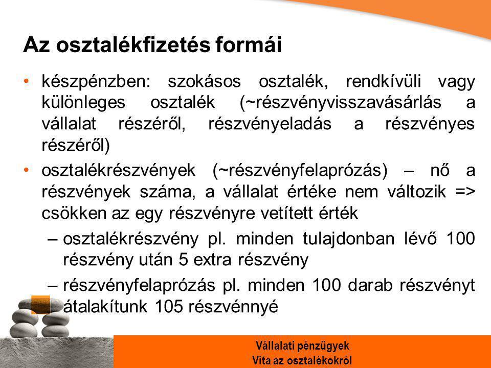 Vállalati pénzügyek Vita az osztalékokról Román Értéktőzsde - BVB SimbolALBZ Denumire societ.