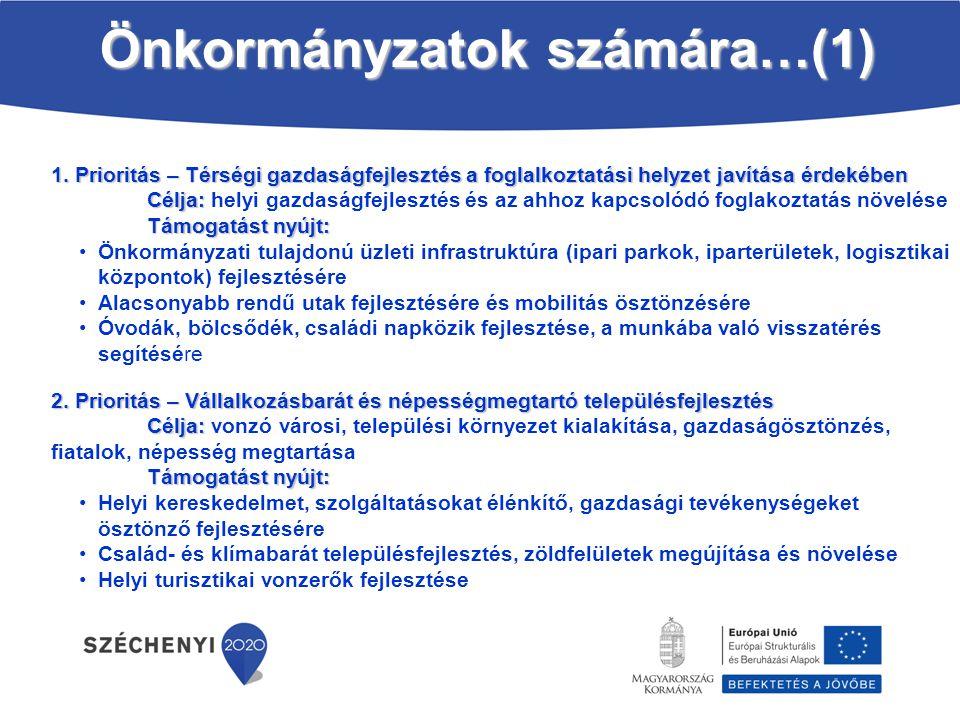 Önkormányzatok számára…(1) 1. Prioritás – Térségi gazdaságfejlesztés a foglalkoztatási helyzet javítása érdekében Célja: Célja: helyi gazdaságfejlesz