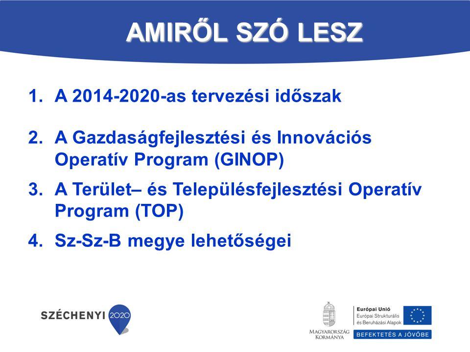 AMIRŐL SZÓ LESZ 1.A 2014-2020-as tervezési időszak 2.A Gazdaságfejlesztési és Innovációs Operatív Program (GINOP) 3.A Terület– és Településfejlesztési