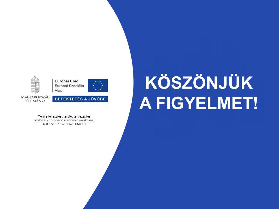 KÖSZÖNJÜK A FIGYELMET! Területfejlesztési, területi tervezési és szakmai koordinációs rendszer kialakítása, ÁROP-1.2.11-2013-2013-0001