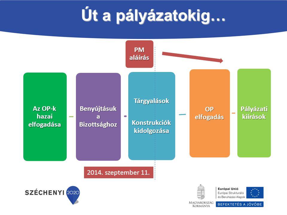OP neve Felelős tárca Pályázati kiírás címe Pályázati kiírás keretösszege (Mrd Ft) GINOP NGM Fiatalok vállalkozóvá válása 4,0 GINOP NGM Munka és magánélet összeegyeztetését szolgáló projektek 4,0 EFOP EMMI Kisgyermekkori nevelés támogatása 1,5 EFOP EMMI Felzárkóztató egészségügyi szakképzési program 0,7 KEHOP NFM Ivóvízminőség-javítás 8,7 KEHOP NFM Szennyvízelvezetéssel és szennyvízkezeléssel kapcsolatos fejlesztések 50,0 2014.