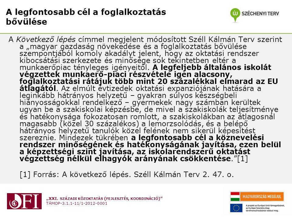 """""""XXI. SZÁZADI KÖZOKTATÁS ( FEJLESZTÉS, KOORDINÁCIÓ )"""" TÁMOP-3.1.1-11/1-2012-0001 A legfontosabb cél a foglalkoztatás bővülése A Következő lépés címmel"""