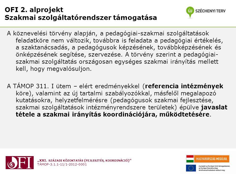 """""""XXI. SZÁZADI KÖZOKTATÁS ( FEJLESZTÉS, KOORDINÁCIÓ )"""" TÁMOP-3.1.1-11/1-2012-0001 OFI 2. alprojekt Szakmai szolgáltatórendszer támogatása A köznevelési"""