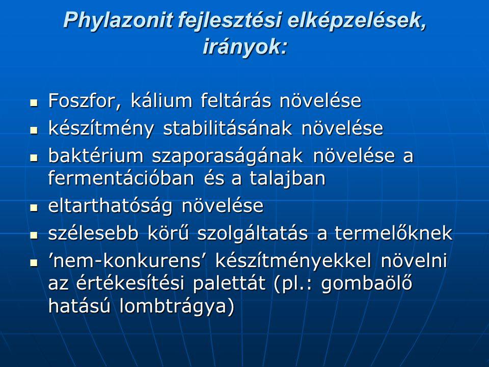 Phylazonit fejlesztési elképzelések, irányok: Foszfor, kálium feltárás növelése Foszfor, kálium feltárás növelése készítmény stabilitásának növelése k