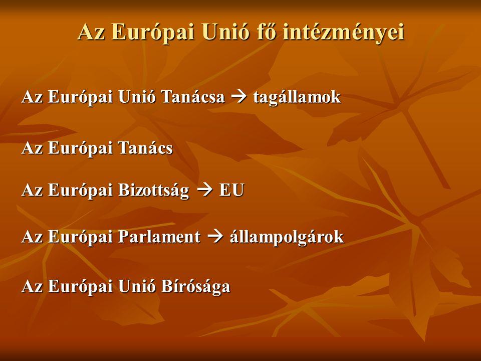 Az Európai Unió fő intézményei Az Európai Unió Tanácsa  tagállamok Az Európai Tanács Az Európai Bizottság  EU Az Európai Parlament  állampolgárok A