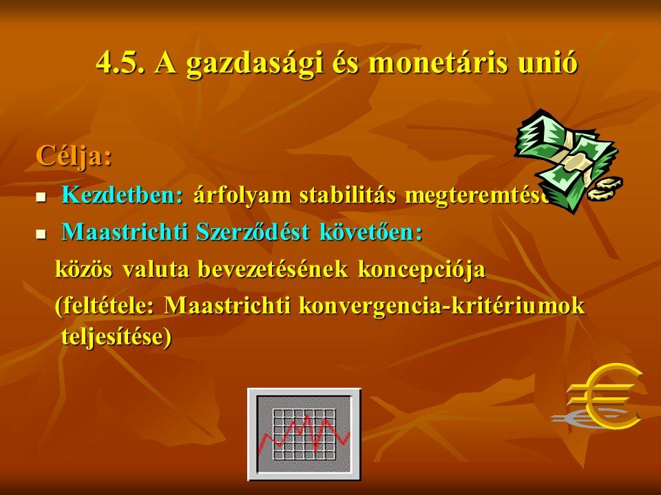 4.5. A gazdasági és monetáris unió Célja: Kezdetben: árfolyam stabilitás megteremtése Kezdetben: árfolyam stabilitás megteremtése Maastrichti Szerződé