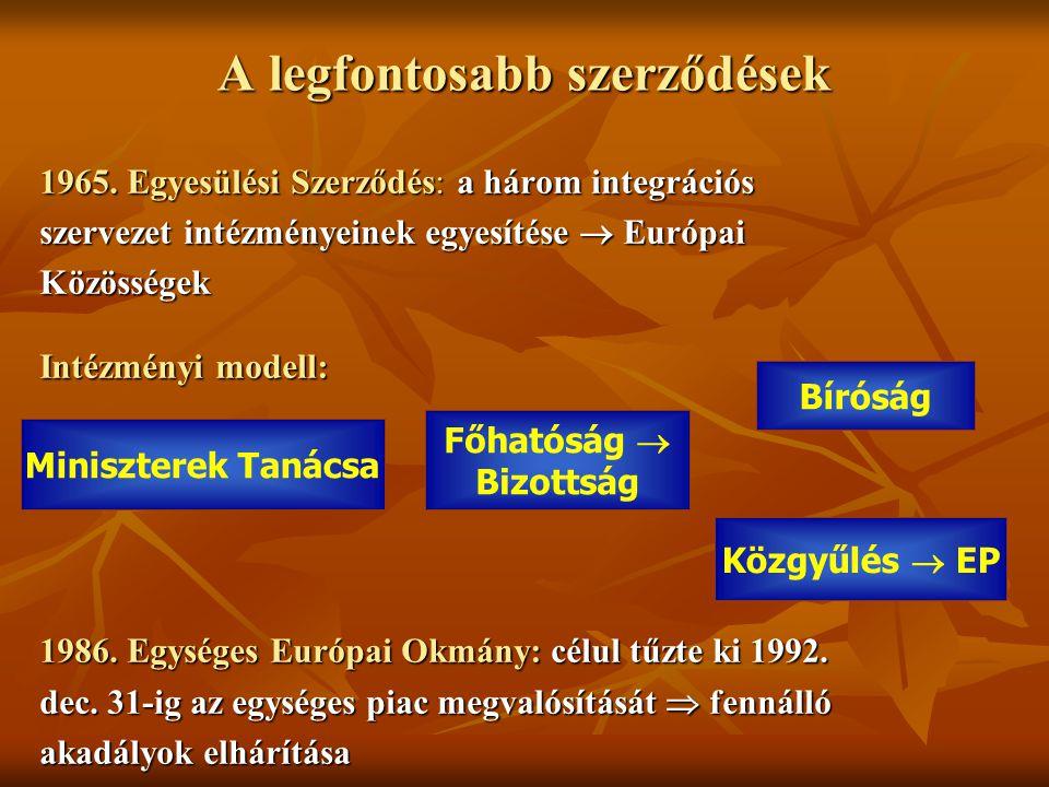 1965. Egyesülési Szerződés: a három integrációs szervezet intézményeinek egyesítése  Európai Közösségek Intézményi modell: 1986. Egységes Európai Okm