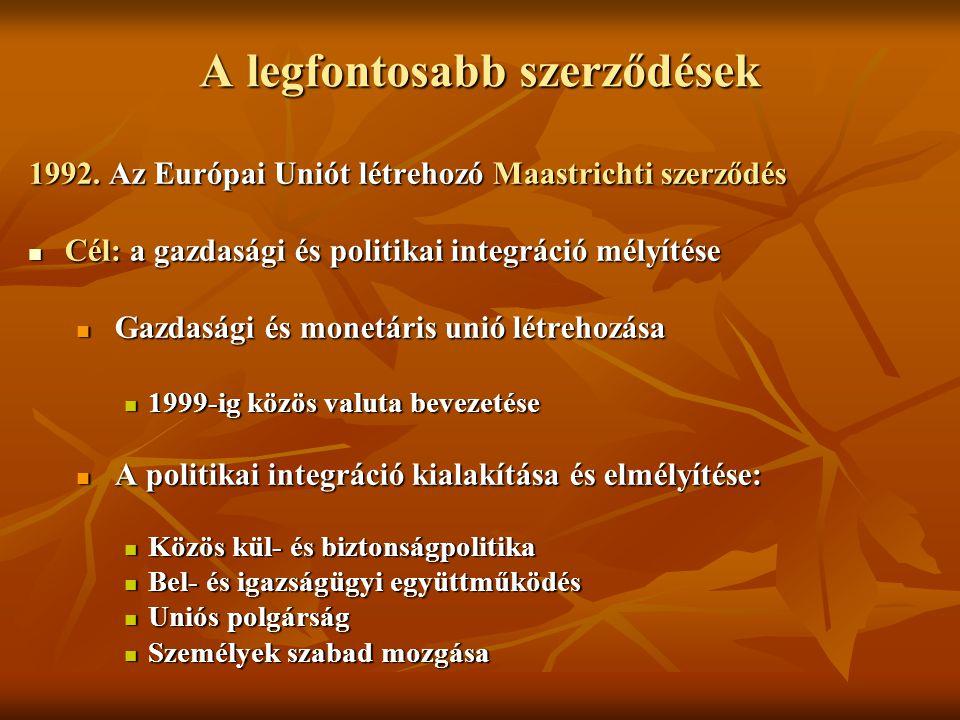 A legfontosabb szerződések 1992. Az Európai Uniót létrehozó Maastrichti szerződés Cél: a gazdasági és politikai integráció mélyítése Cél: a gazdasági