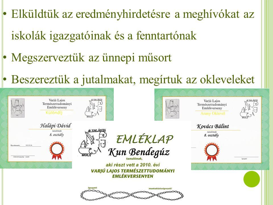Elküldtük az eredményhirdetésre a meghívókat az iskolák igazgatóinak és a fenntartónak Megszerveztük az ünnepi műsort Beszereztük a jutalmakat, megírtuk az okleveleket