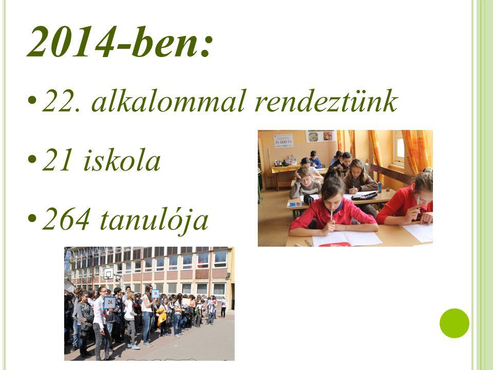 2014-ben: 22. alkalommal rendeztünk 21 iskola 264 tanulója