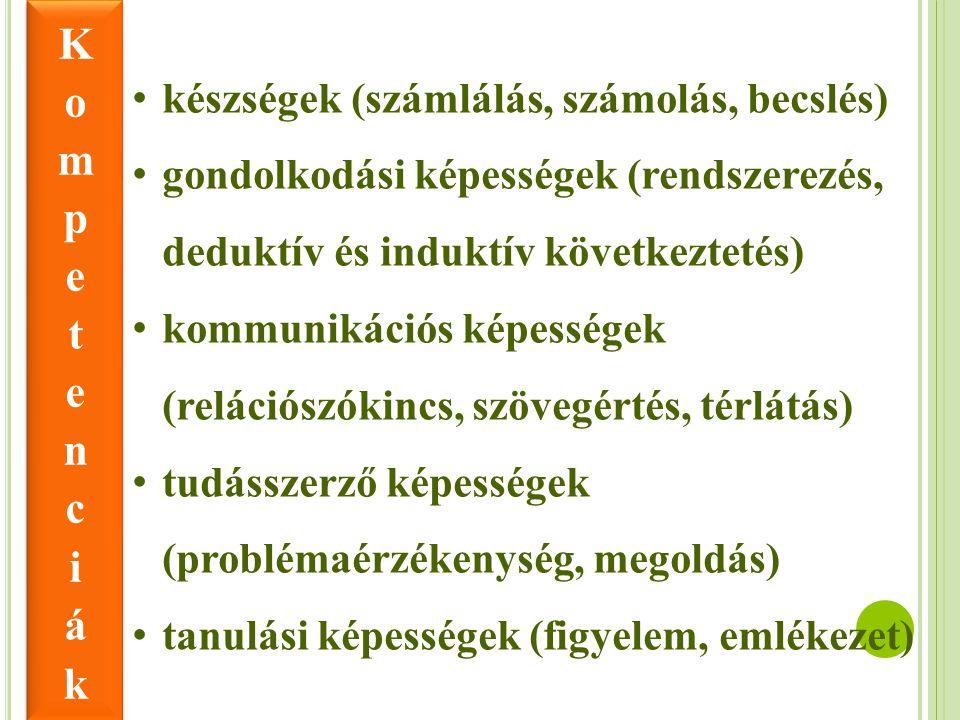 készségek (számlálás, számolás, becslés) gondolkodási képességek (rendszerezés, deduktív és induktív következtetés) kommunikációs képességek (relációszókincs, szövegértés, térlátás) tudásszerző képességek (problémaérzékenység, megoldás) tanulási képességek (figyelem, emlékezet)
