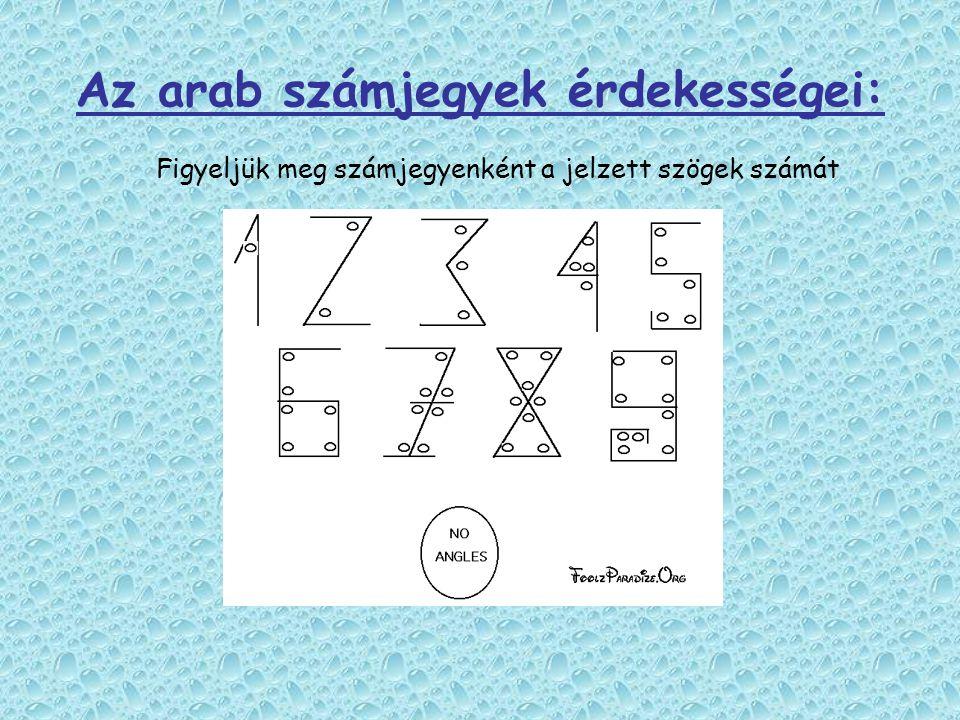 Az arab számjegyek érdekességei: Figyeljük meg számjegyenként a jelzett szögek számát