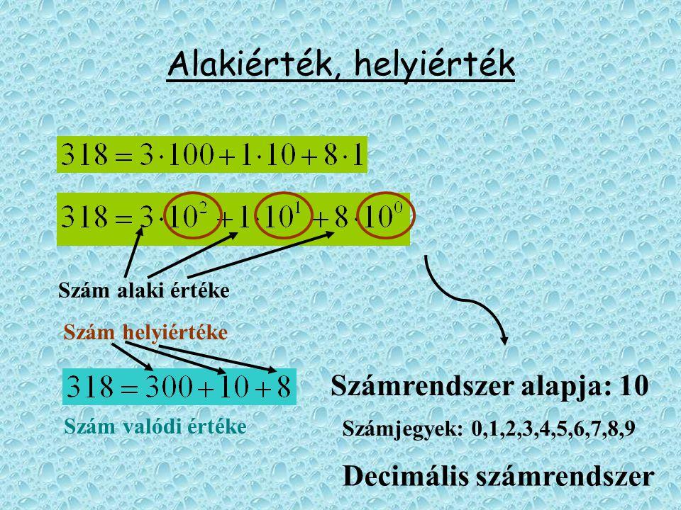 Alakiérték, helyiérték Szám alaki értéke Szám helyiértéke Számrendszer alapja: 10 Szám valódi értéke Decimális számrendszer Számjegyek: 0,1,2,3,4,5,6,7,8,9