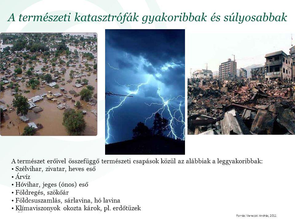 25 A természeti katasztrófák gyakoribbak és súlyosabbak A természet erőivel összefüggő természeti csapások közül az alábbiak a leggyakoribbak: Szélvih