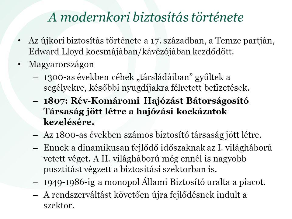 A modernkori biztosítás története Az újkori biztosítás története a 17.