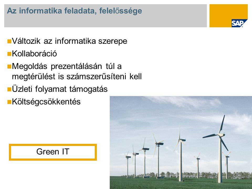 Az informatika feladata, felelőssége Változik az informatika szerepe Kollaboráció Megoldás prezentálásán túl a megtérülést is számszerűsíteni kell Üzleti folyamat támogatás Költségcsökkentés Green IT