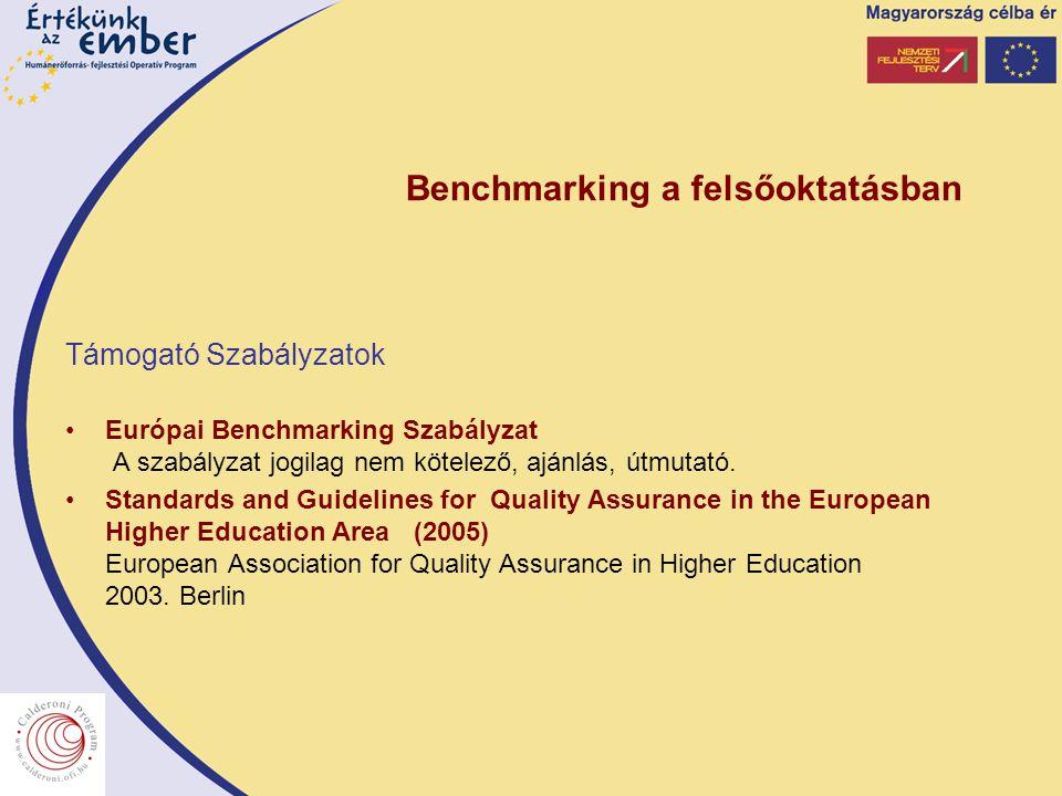 Benchmarking a felsőoktatásban Támogató Szabályzatok Európai Benchmarking Szabályzat A szabályzat jogilag nem kötelező, ajánlás, útmutató. Standards a