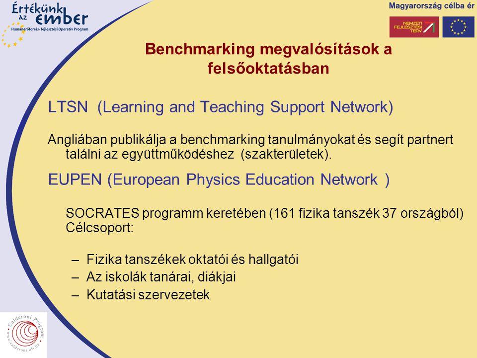 Benchmarking megvalósítások a felsőoktatásban LTSN (Learning and Teaching Support Network) Angliában publikálja a benchmarking tanulmányokat és segít partnert találni az együttműködéshez (szakterületek).