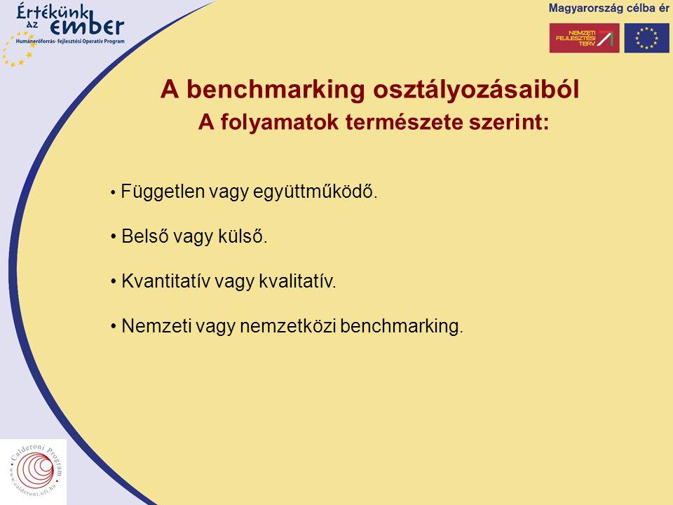 A benchmarking osztályozásaiból A folyamatok természete szerint: Független vagy együttműködő. Belső vagy külső. Kvantitatív vagy kvalitatív. Nemzeti v