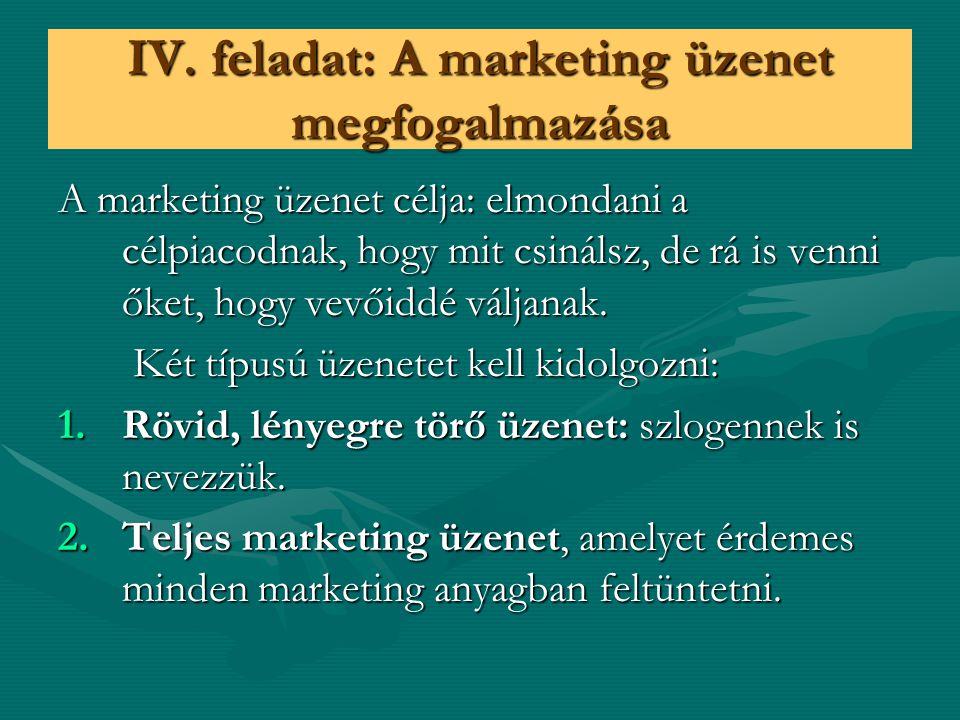 IV. feladat: A marketing üzenet megfogalmazása A marketing üzenet célja: elmondani a célpiacodnak, hogy mit csinálsz, de rá is venni őket, hogy vevőid