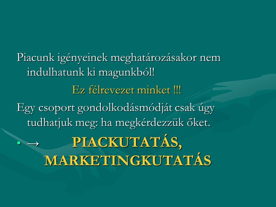 Piacunk igényeinek meghatározásakor nem indulhatunk ki magunkból.