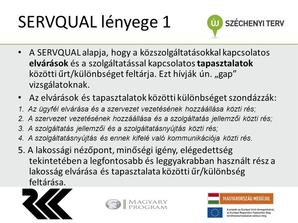 SERVQUAL lényege 1 A SERVQUAL alapja, hogy a közszolgáltatásokkal kapcsolatos elvárások és a szolgáltatással kapcsolatos tapasztalatok közötti űrt/különbséget feltárja.