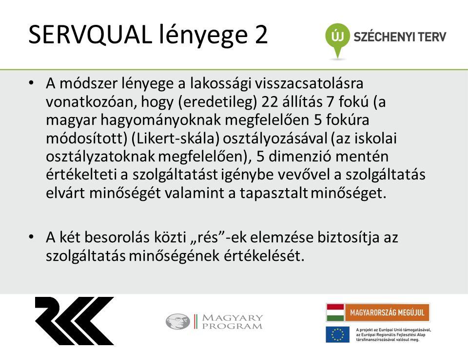 SERVQUAL lényege 2 A módszer lényege a lakossági visszacsatolásra vonatkozóan, hogy (eredetileg) 22 állítás 7 fokú (a magyar hagyományoknak megfelelően 5 fokúra módosított) (Likert-skála) osztályozásával (az iskolai osztályzatoknak megfelelően), 5 dimenzió mentén értékelteti a szolgáltatást igénybe vevővel a szolgáltatás elvárt minőségét valamint a tapasztalt minőséget.