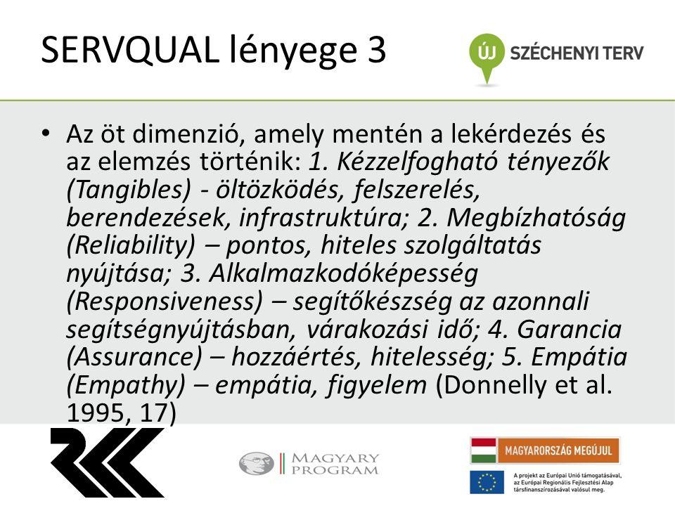 SERVQUAL lényege 3 Az öt dimenzió, amely mentén a lekérdezés és az elemzés történik: 1. Kézzelfogható tényezők (Tangibles) - öltözködés, felszerelés,