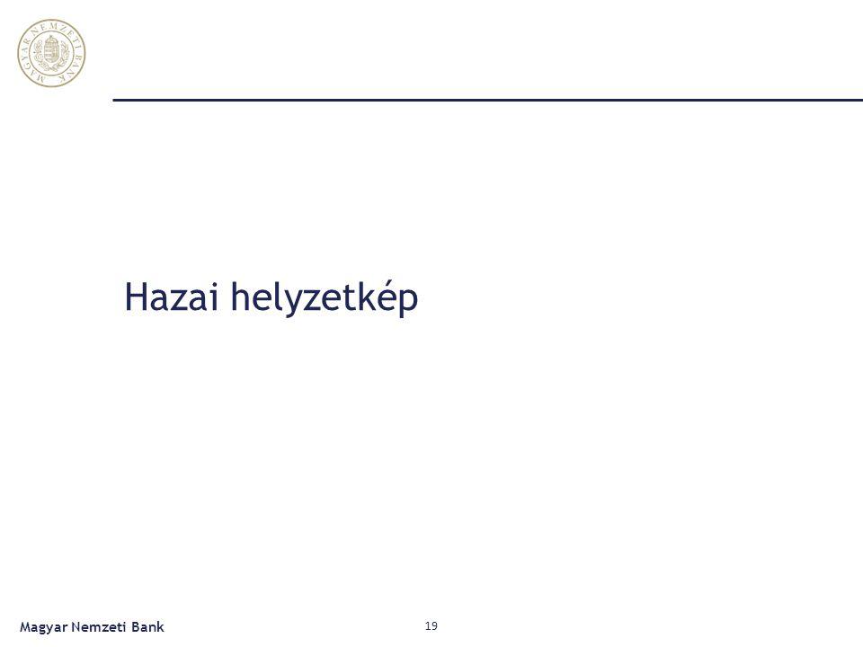 Hazai helyzetkép Magyar Nemzeti Bank 19