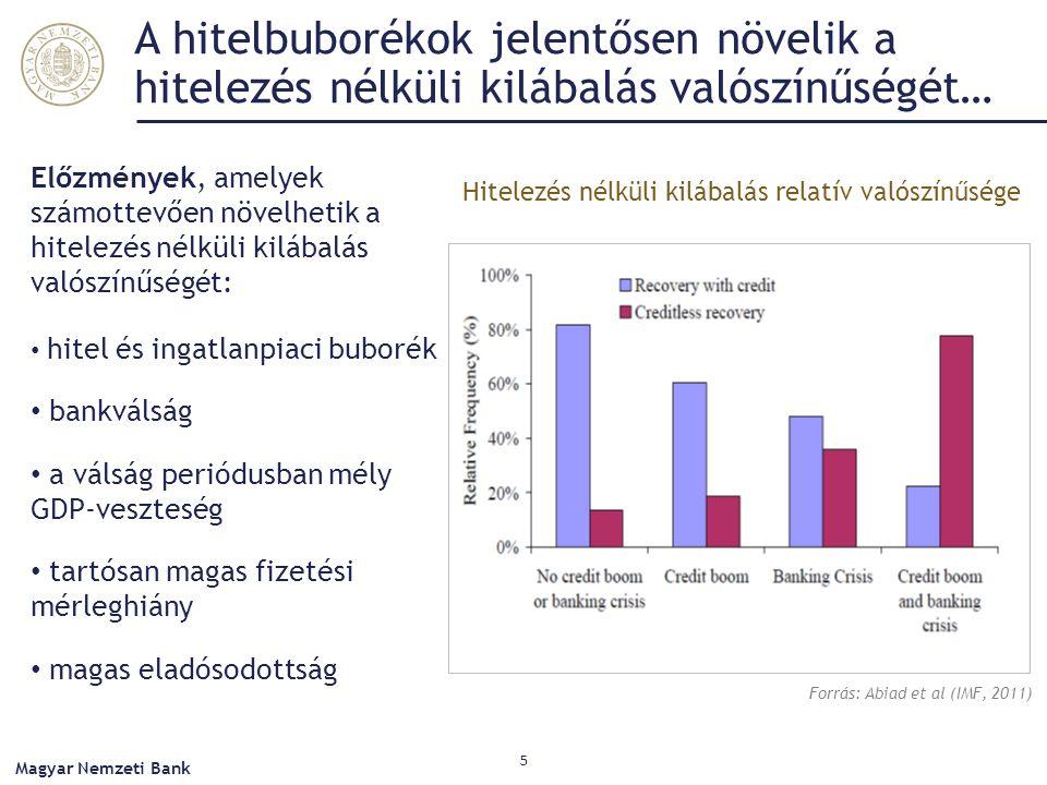 A hitelbuborékok jelentősen növelik a hitelezés nélküli kilábalás valószínűségét… Magyar Nemzeti Bank 5 Forrás: Abiad et al (IMF, 2011) Előzmények, amelyek számottevően növelhetik a hitelezés nélküli kilábalás valószínűségét: hitel és ingatlanpiaci buborék bankválság a válság periódusban mély GDP-veszteség tartósan magas fizetési mérleghiány magas eladósodottság Hitelezés nélküli kilábalás relatív valószínűsége