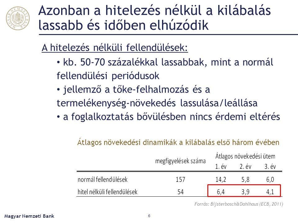 Azonban a hitelezés nélkül a kilábalás lassabb és időben elhúzódik Magyar Nemzeti Bank 6 Forrás: Bijsterbosch&Dahlhaus (ECB, 2011) A hitelezés nélküli fellendülések: kb.