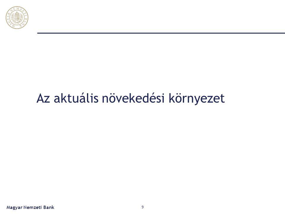 Az aktuális növekedési környezet Magyar Nemzeti Bank 9