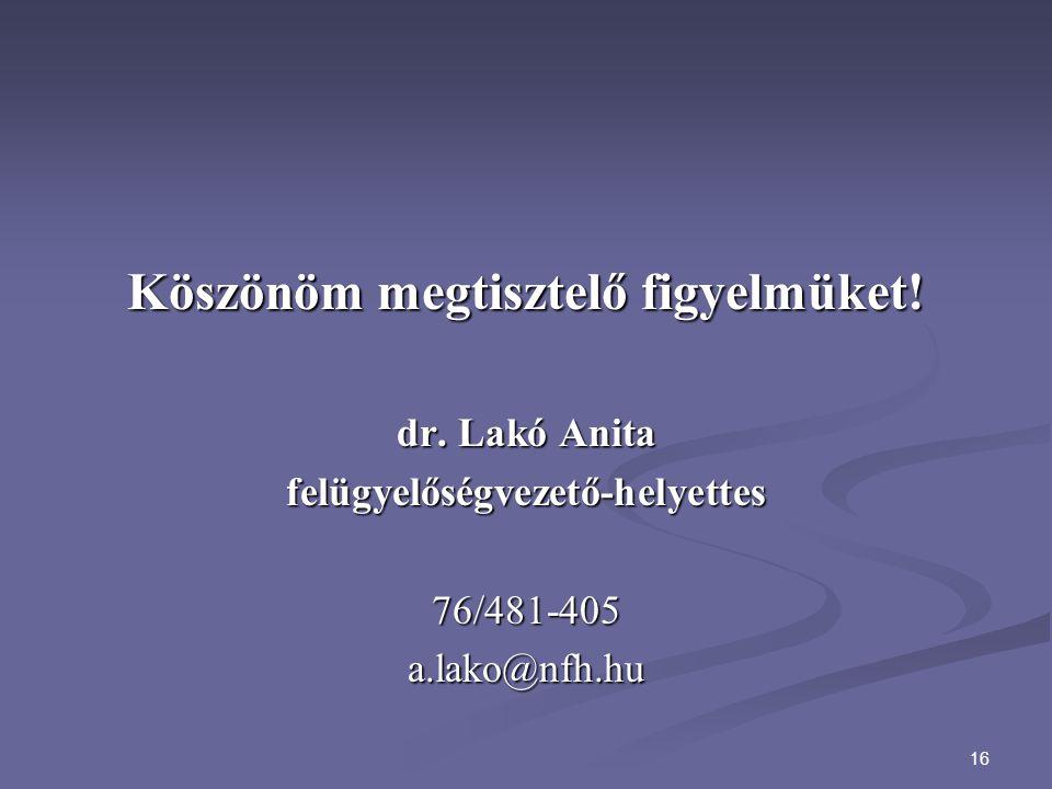 16 Köszönöm megtisztelő figyelmüket! dr. Lakó Anita felügyelőségvezető-helyettes76/481-405a.lako@nfh.hu