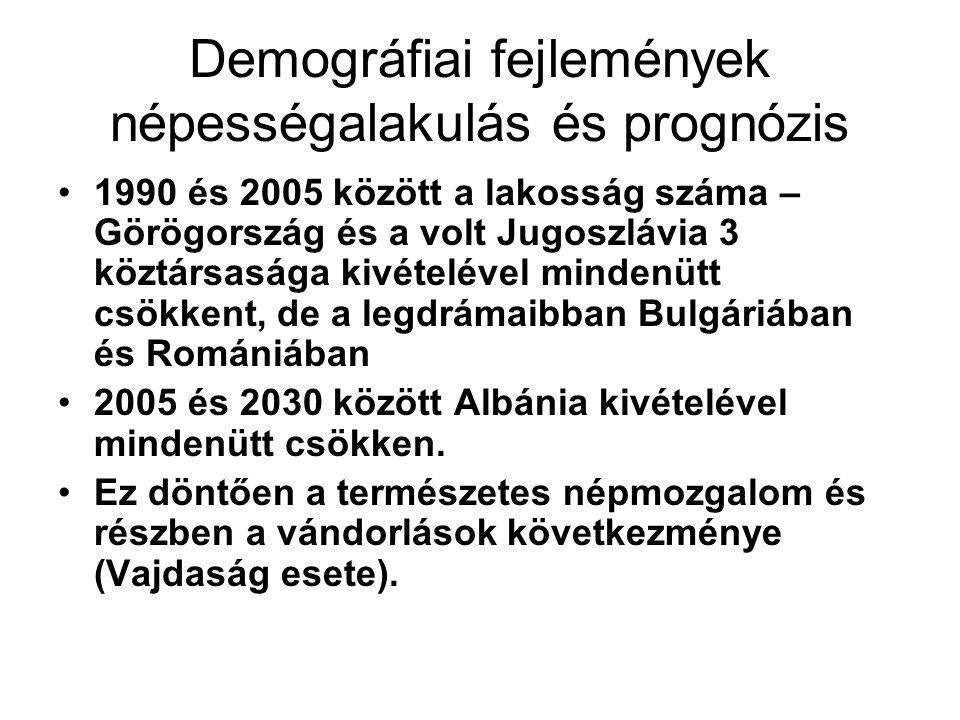 Demográfiai fejlemények népességalakulás és prognózis 1990 és 2005 között a lakosság száma – Görögország és a volt Jugoszlávia 3 köztársasága kivételé