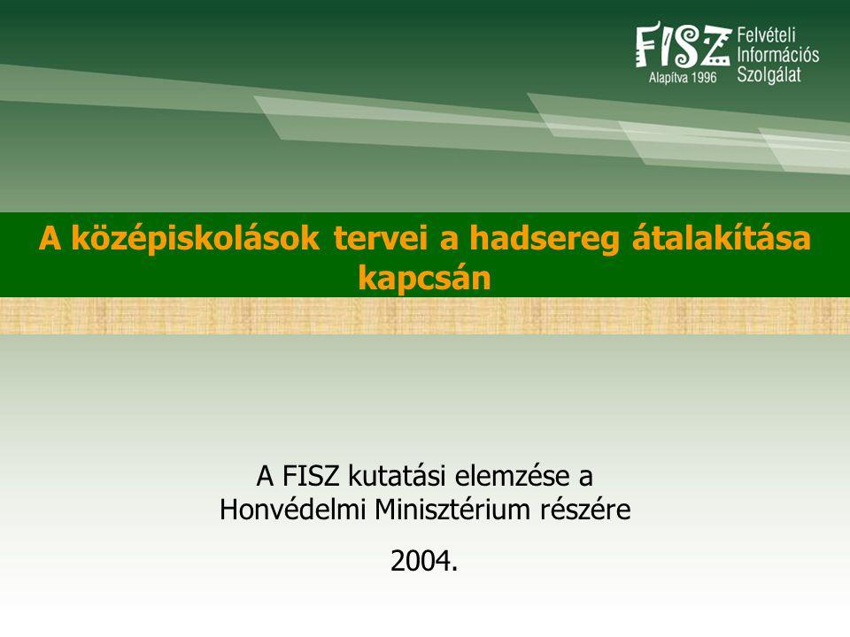 A középiskolások tervei a hadsereg átalakítása kapcsán A FISZ kutatási elemzése a Honvédelmi Minisztérium részére 2004.