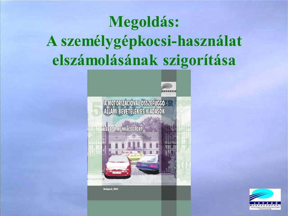 Megoldás: A személygépkocsi-használat elszámolásának szigorítása