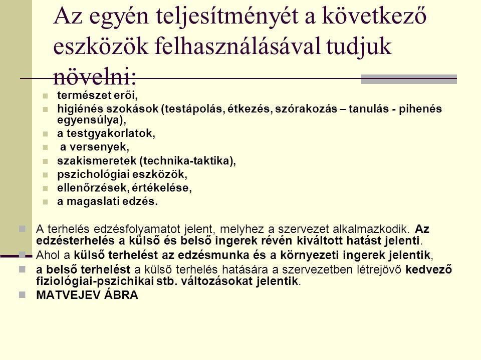 Matvejev ábra terhelés fárad helyreáll túlkompenzál terhelés Edzettség