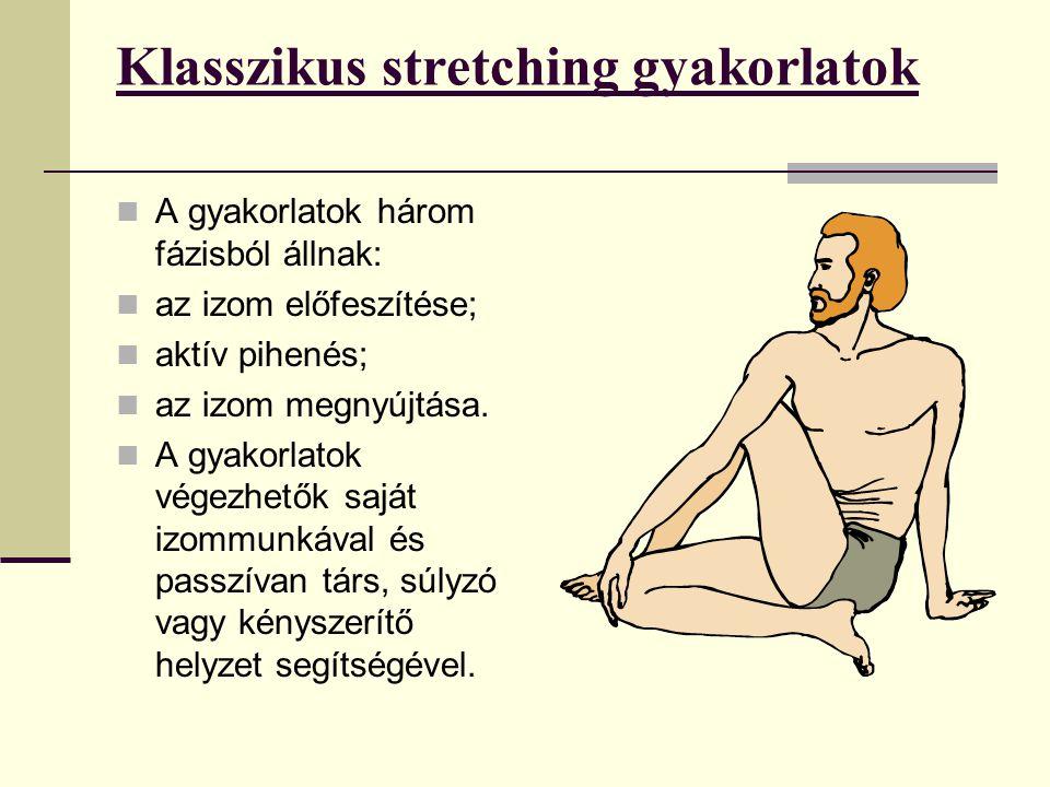 Klasszikus stretching gyakorlatok A gyakorlatok három fázisból állnak: az izom előfeszítése; aktív pihenés; az izom megnyújtása. A gyakorlatok végezhe