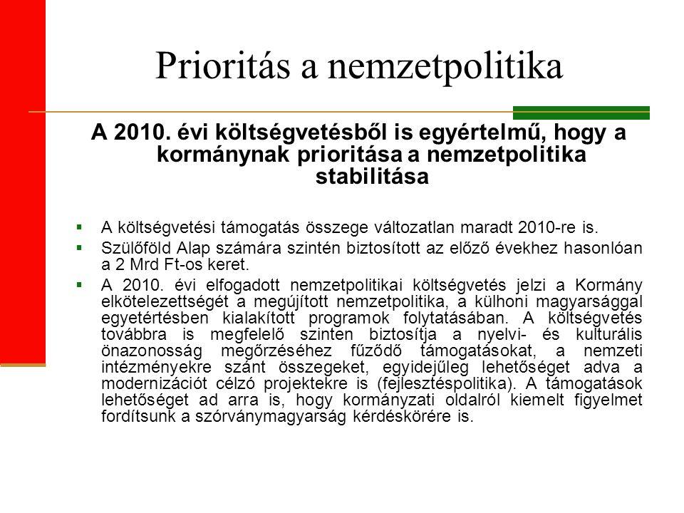 Prioritás a nemzetpolitika A 2010.